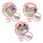 Skip Hop Moby Smart Sling 3-Stage Tub- Grey