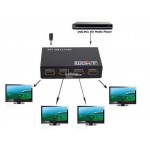 HDMI Splitter 1 to 4 + USB Power with 1080p & 3D Supported (S171)