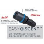 EasyScent Car Refill