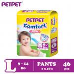 Petpet Comfort Pants Jumbo Pack (M58/ L46/XL40/XXL34 )