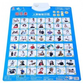 image of BABY BUMP SOUND WALL CHARTS BOTH ENGLISH CHINESE PRONUNCIATION EARLY EDUCATIONAL CHILD TOY (BLUE, FIGURE) Figure