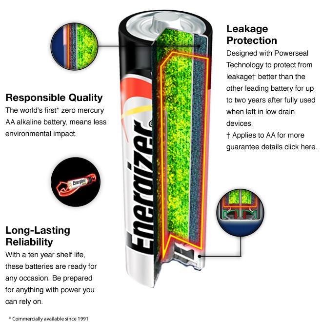 Energizer Alkaline Battery AA AAA 9V C D A23 A27 A76 E96 LR44 2032 2025 2016