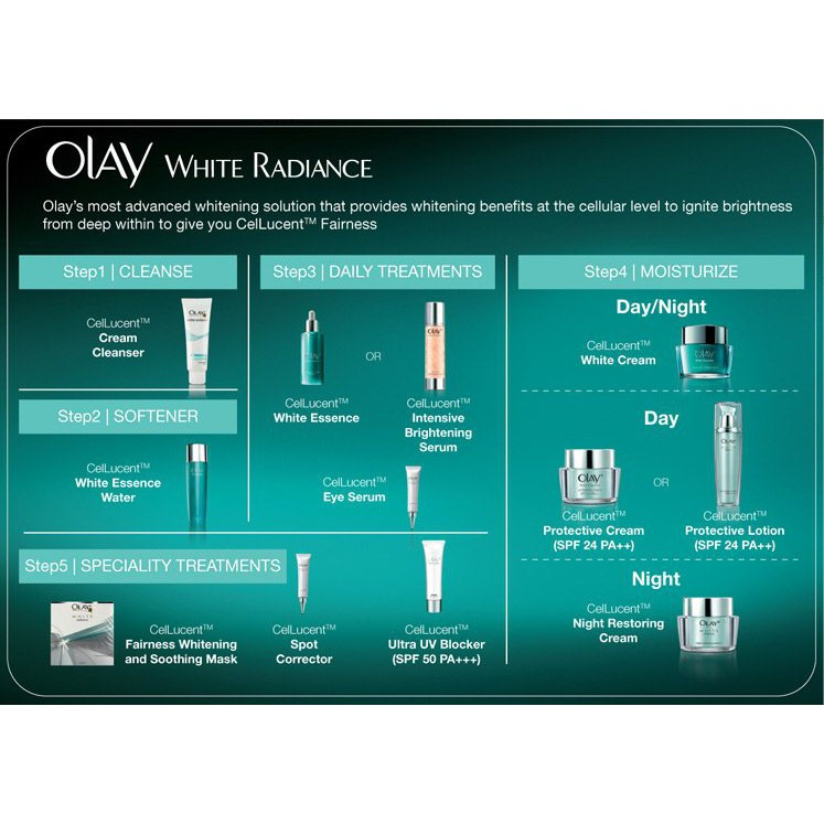Olay White Radiance Brightening Foaming Cleanser 100g Purify Foam Cleanser