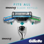 Gillette Mach 3 / Mach3 8 Pcs Refill Cartridges Pisau Cukur (ORIGINAL)