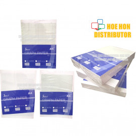 image of A4 Graph / Square 6mm / Iso Metric / Science Graph Paper 60gsm 70gsm 480pcs