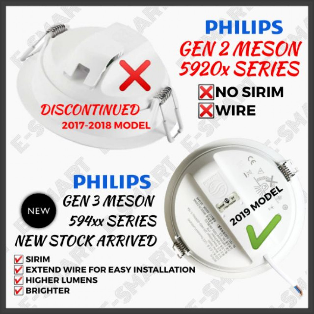 "PHILIPS MESON 59464 LED DOWNLIGHT 5"" 6500K (To Replace Old Model 59203)"