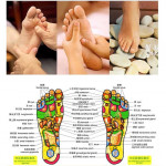 4pcs Foot Massage Pad